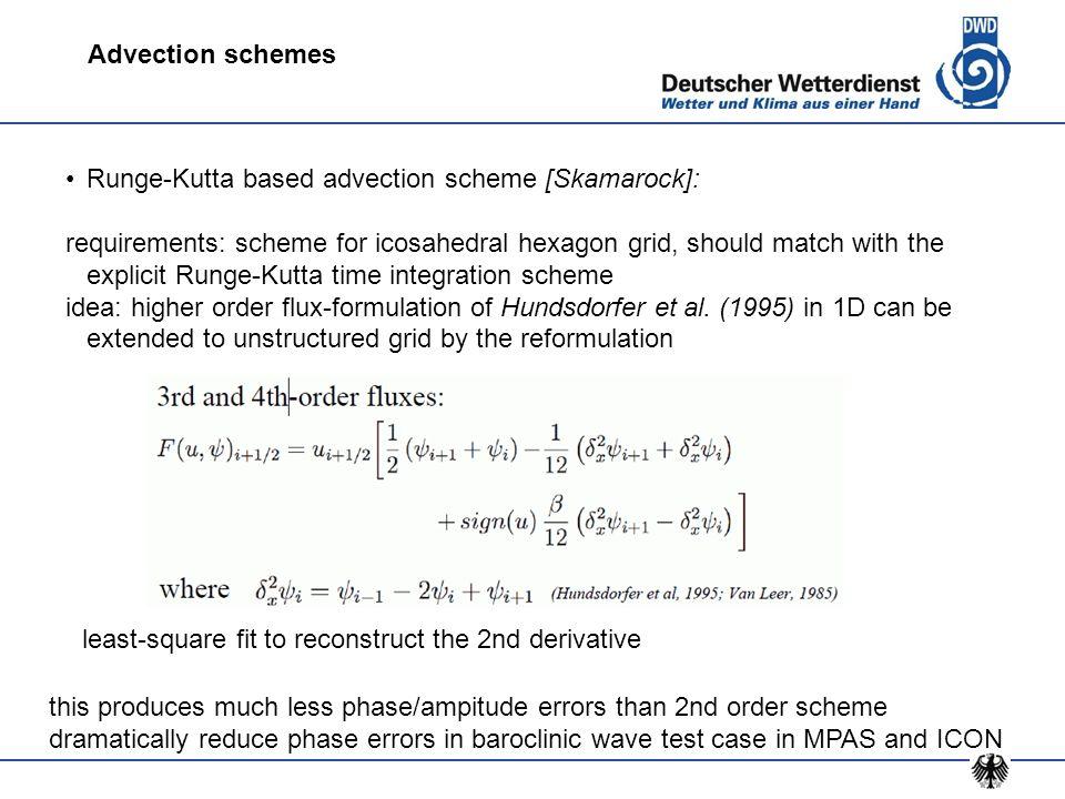 Advection schemesRunge-Kutta based advection scheme [Skamarock]: